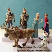 personagens-do-filme-frozen-comprar-china