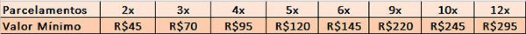 Tabela Limites para Parcelamento Gearbest